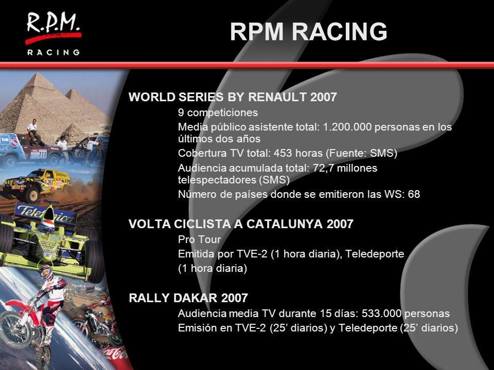 RPM RACING WORLD SERIES BY RENAULT 2007 9 competiciones Media público asistente total: 1.200.000 personas en los últimos dos años Cobertura TV total:
