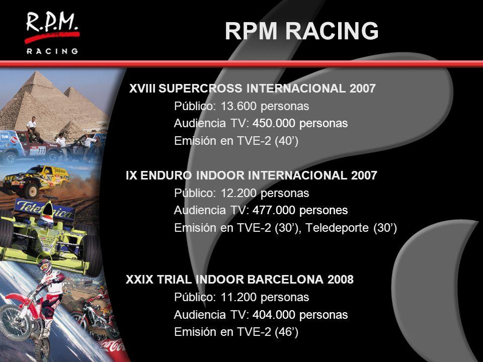 RPM RACING XVIII SUPERCROSS INTERNACIONAL 2007 Público: 13.600 personas Audiencia TV: 450.000 personas Emisión en TVE-2 (40) IX ENDURO INDOOR INTERNAC