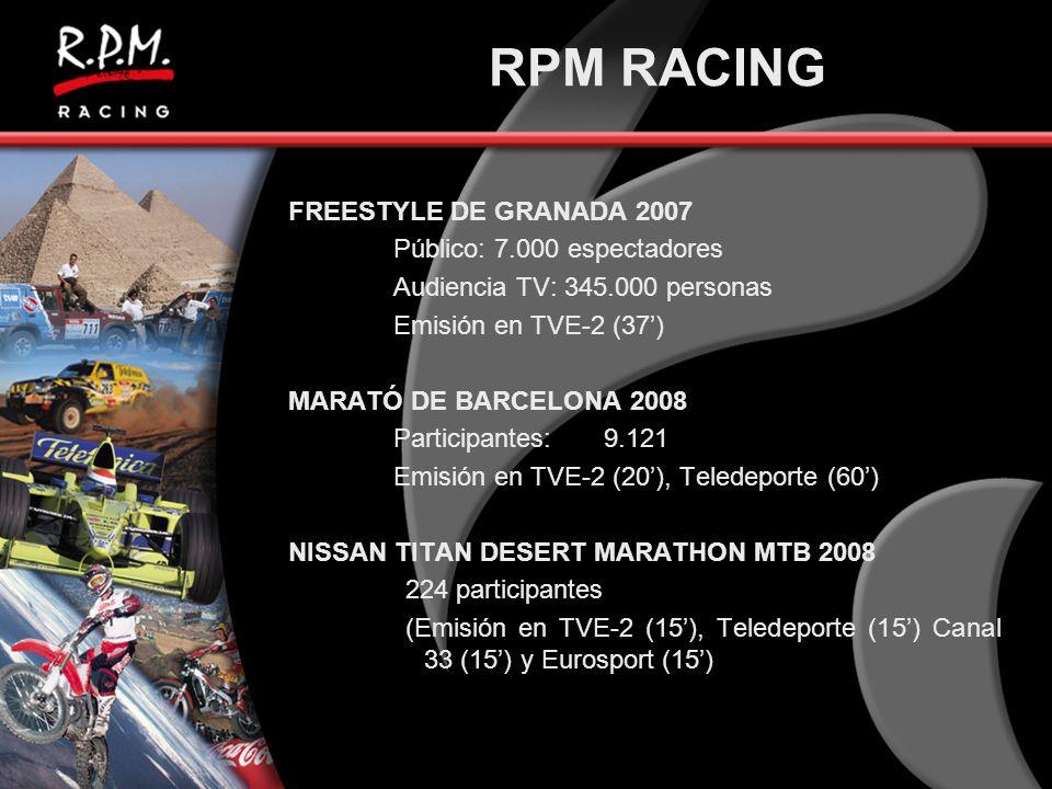 RPM RACING FREESTYLE DE GRANADA 2007 Público: 7.000 espectadores Audiencia TV: 345.000 personas Emisión en TVE-2 (37) MARATÓ DE BARCELONA 2008 Partici