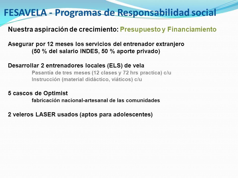 FESAVELA - Programas de Responsabilidad social Nuestra aspiración de crecimiento: Presupuesto y Financiamiento Asegurar por 12 meses los servicios del