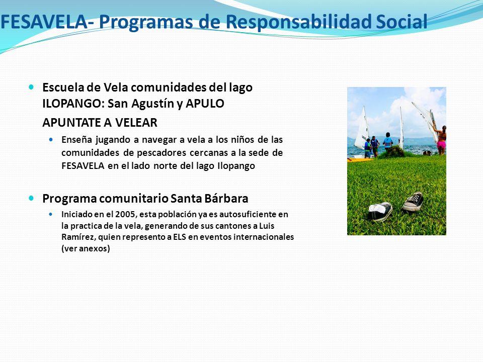 FESAVELA- Programas de Responsabilidad Social APUNTATE A VELEAR: Escuela de Optimist: San Agustín y Apulo Programa iniciado en Junio de 2008 PARTICIPAN 30 niños de 7 a 12 años de edad.