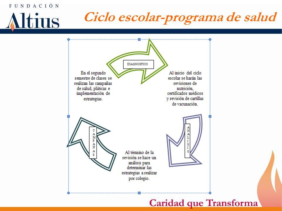 Ciclo escolar-programa de salud