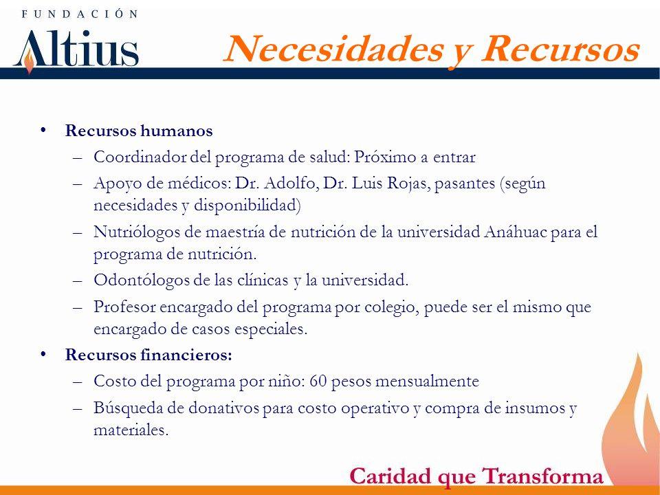 Necesidades y Recursos Recursos humanos –Coordinador del programa de salud: Próximo a entrar –Apoyo de médicos: Dr. Adolfo, Dr. Luis Rojas, pasantes (