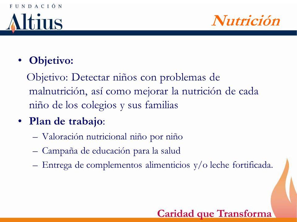 Nutrición Objetivo: Objetivo: Detectar niños con problemas de malnutrición, así como mejorar la nutrición de cada niño de los colegios y sus familias