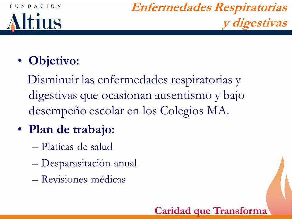 Enfermedades Respiratorias y digestivas Objetivo: Disminuir las enfermedades respiratorias y digestivas que ocasionan ausentismo y bajo desempeño esco