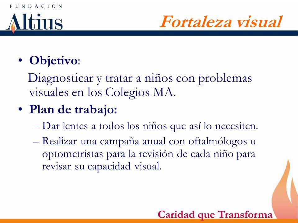 Fortaleza visual Objetivo: Diagnosticar y tratar a niños con problemas visuales en los Colegios MA. Plan de trabajo: –Dar lentes a todos los niños que