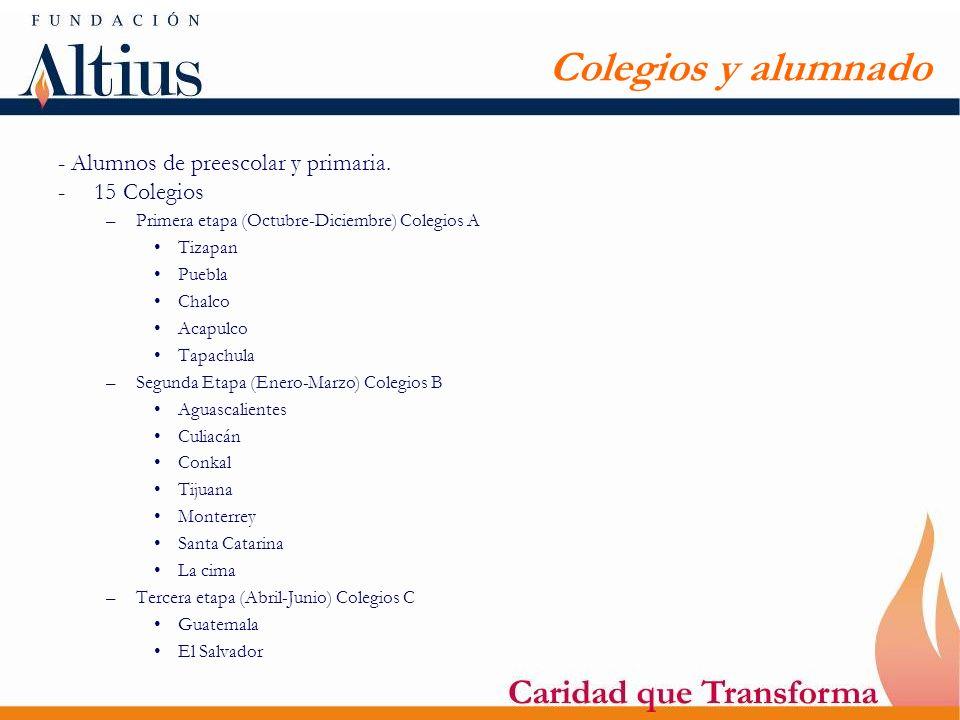 Colegios y alumnado - Alumnos de preescolar y primaria. -15 Colegios –Primera etapa (Octubre-Diciembre) Colegios A Tizapan Puebla Chalco Acapulco Tapa