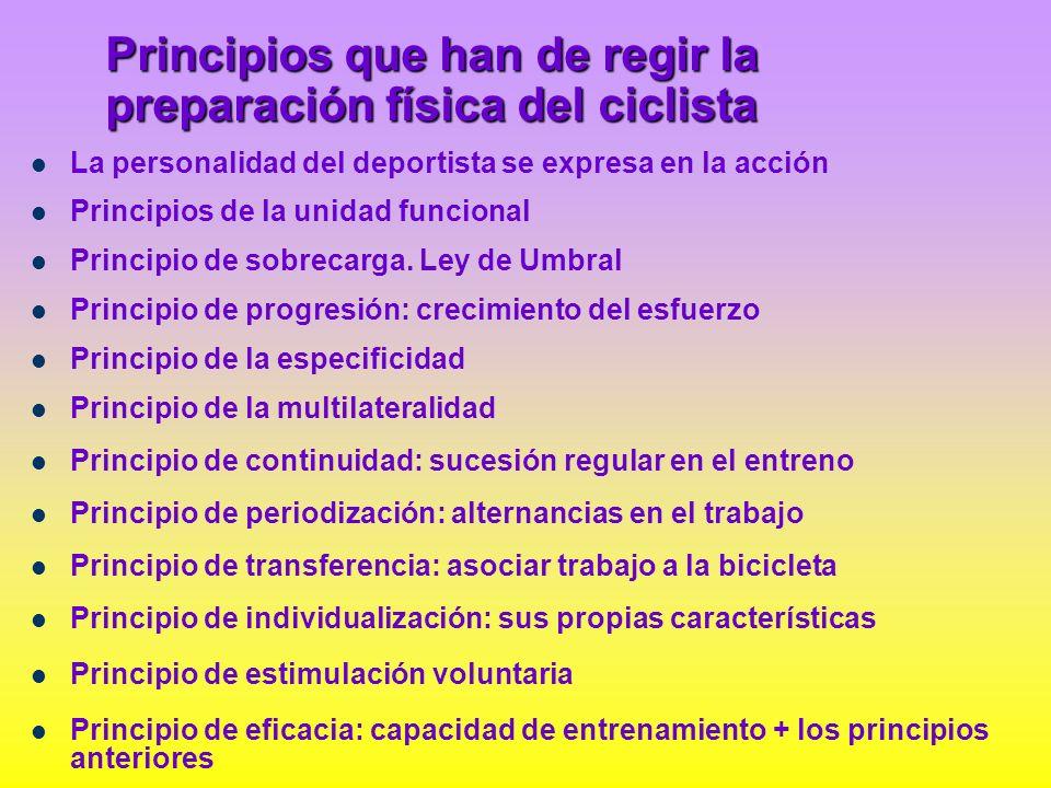 Principios que han de regir la preparación física del ciclista La personalidad del deportista se expresa en la acción Principios de la unidad funciona