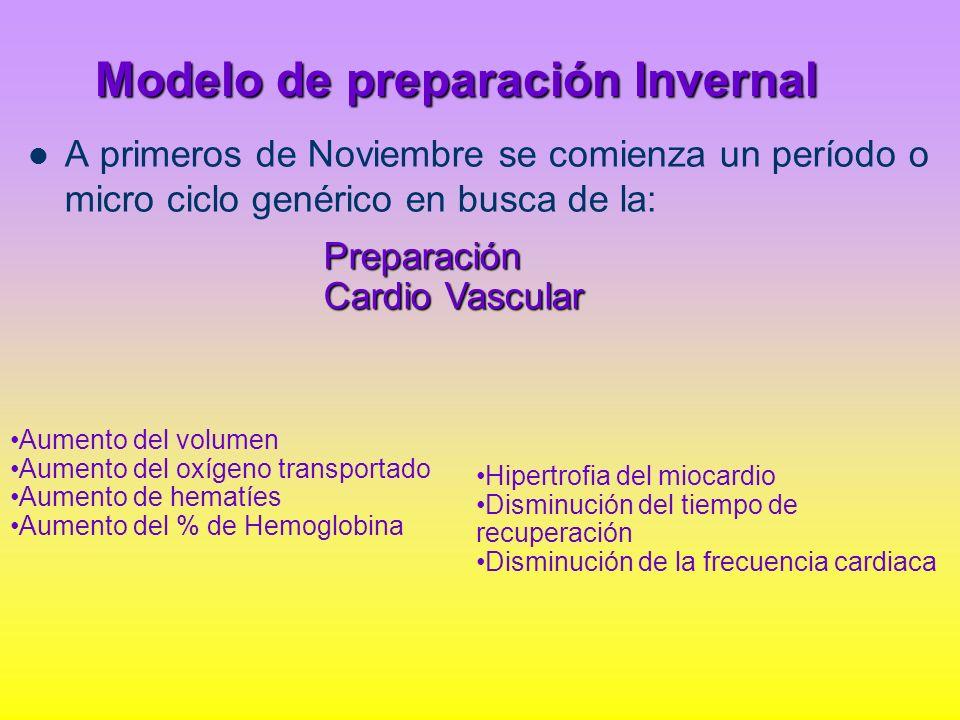 Modelo de preparación Invernal A primeros de Noviembre se comienza un período o micro ciclo genérico en busca de la: Preparación Cardio Vascular Aumen