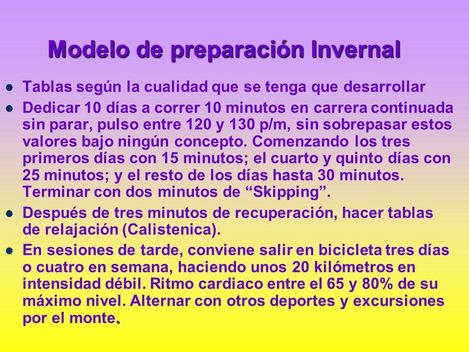 Modelo de preparación Invernal Tablas según la cualidad que se tenga que desarrollar Dedicar 10 días a correr 10 minutos en carrera continuada sin par