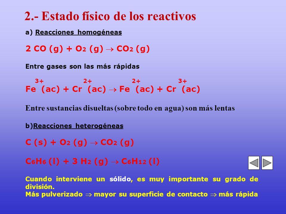 Ejemplos 2+ 2- C a (ac) + CO 3 (ac) C a CO 3 (s) rápida No requiere ni rotura ni formación de enlaces; sólo se precisa la atracción eléctrica de los i