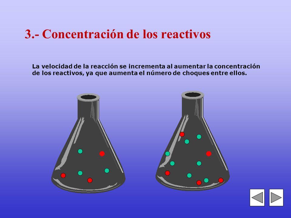 a) Reacciones homogéneas 2 CO (g) + O 2 (g) CO 2 (g) Entre gases son las más rápidas 3+ 2+ 2+ 3+ Fe (ac) + Cr (ac) Entre sustancias disueltas (sobre t