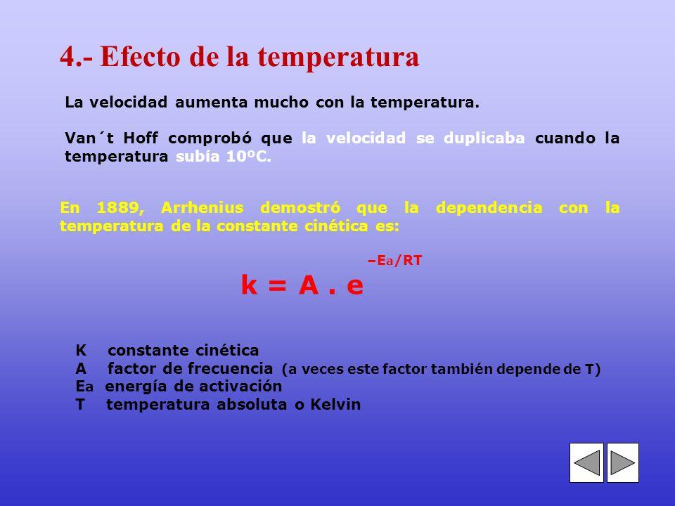 La velocidad de la reacción se incrementa al aumentar la concentración de los reactivos, ya que aumenta el número de choques entre ellos. 3.- Concentr