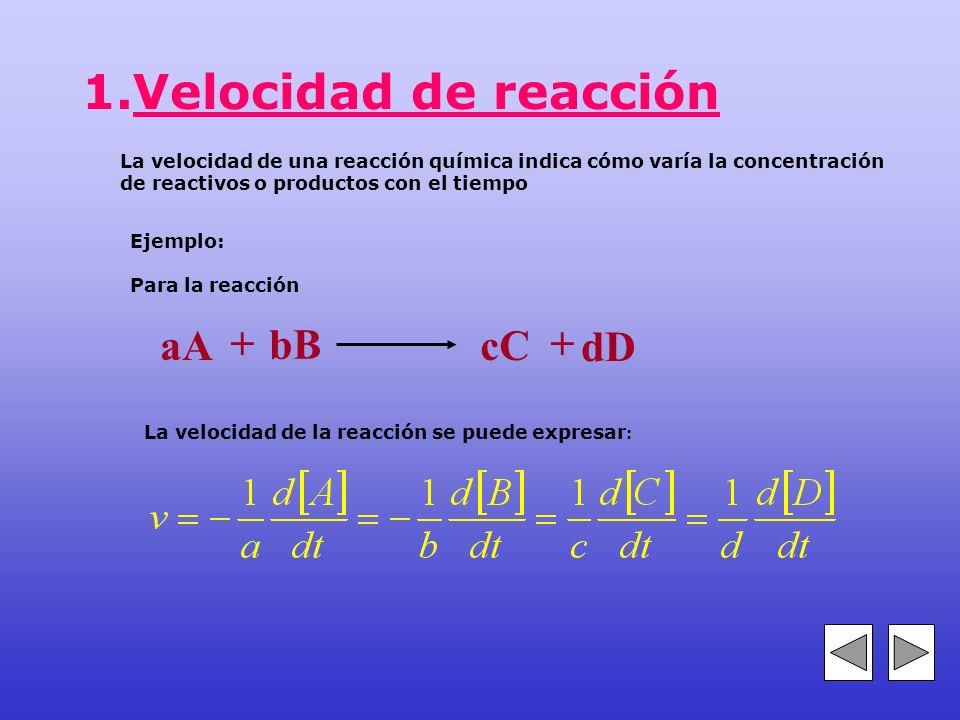 Cinética química 1.- Velocidad de reacción 2.- Teoría de las reacciones químicas a) Teoría de las colisiones b) Teoría del estado de transición 3.- Fa