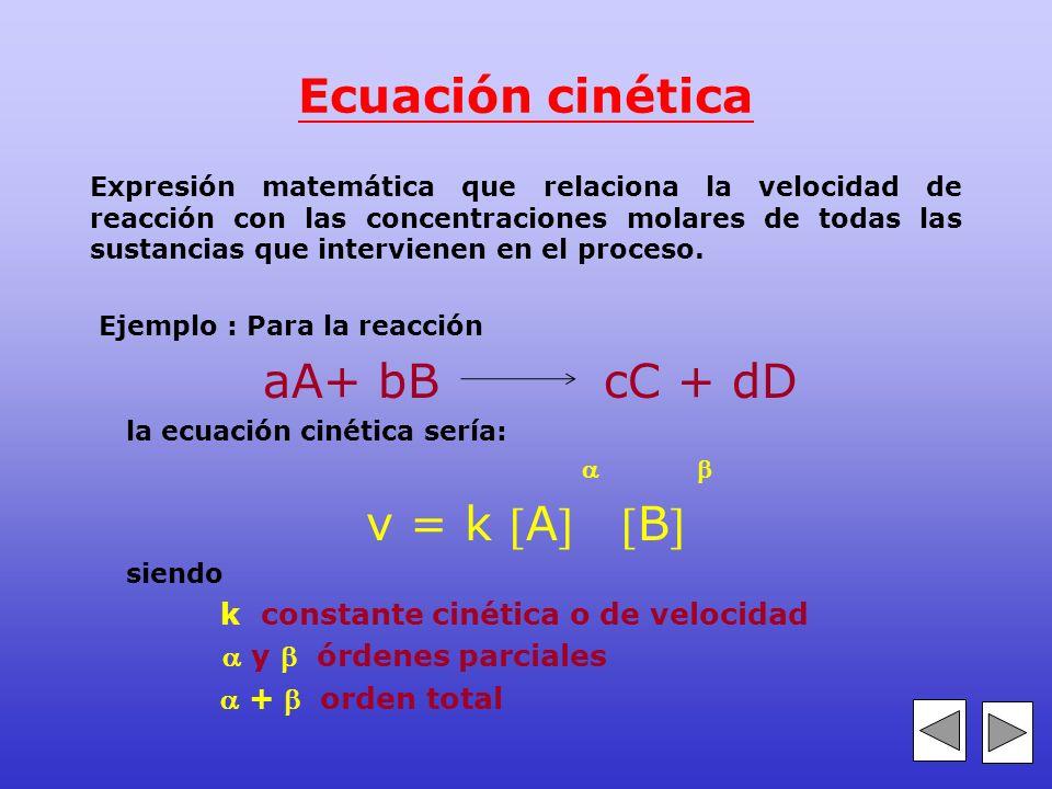 La velocidad de una reacción química indica cómo varía la concentración de reactivos o productos con el tiempo Ejemplo: Para la reacción aA + bB cC +