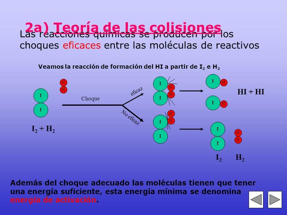 Ecuación cinética Expresión matemática que relaciona la velocidad de reacción con las concentraciones molares de todas las sustancias que intervienen