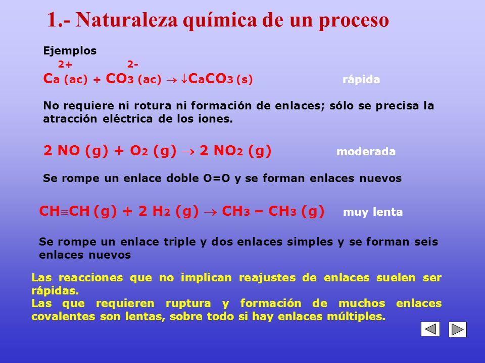 2.- Estado físico de los reactivos 3.- Concentración de los reactivos 4.- Temperatura 5.- Catalizadores Las reacciones son más rápidas si los reactivo