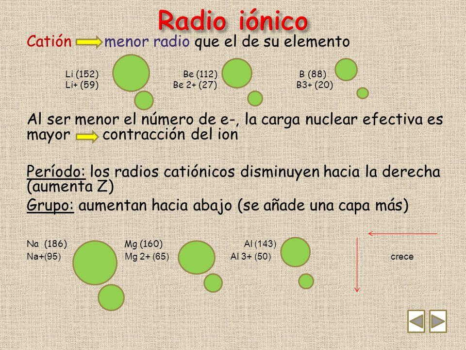 Anión mayor radio que el de su elemento N3- (171) O= (140) F- (136) N (75) O (73) F (71) Al aumentar el nº de e-, se produce una mayor repulsión entre estos expansión de la nube electrónica Período: los radios aniónicos, salvo para aniones isoelectrónicos, aumentan Grupo: aumentan hacia abajo (se añade una capa más) Ejemplo: O= y F- (isoelectrónicos) mayor carga nuclear más atraerá a los e- menor radio