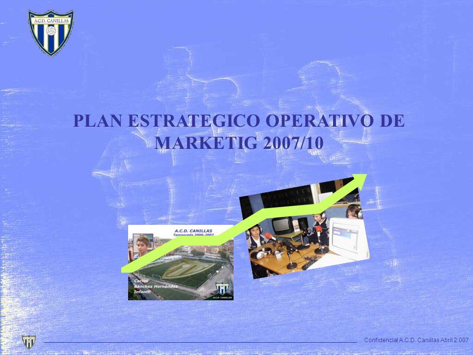 Confidencial A.C.D. Canillas Abril 2.007 PLAN ESTRATEGICO OPERATIVO DE MARKETIG 2007/10