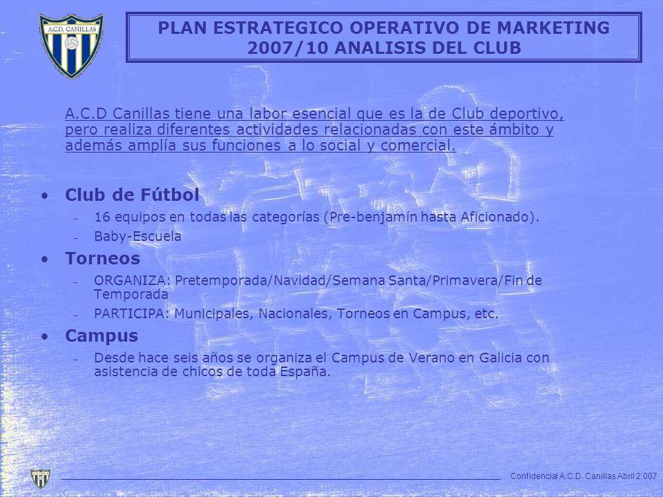 PLAN ESTRATEGICO OPERATIVO DE MARKETING 2007/10 ANALISIS DEL CLUB A.C.D Canillas tiene una labor esencial que es la de Club deportivo, pero realiza di