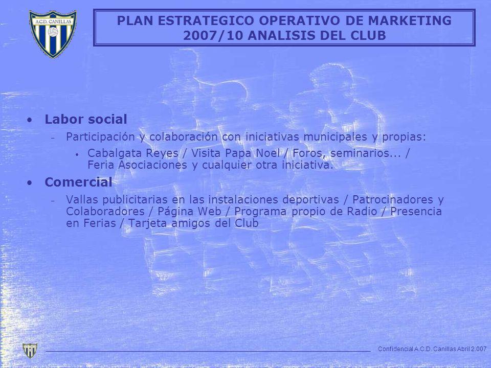 Labor social – Participación y colaboración con iniciativas municipales y propias: Cabalgata Reyes / Visita Papa Noel / Foros, seminarios... / Feria A