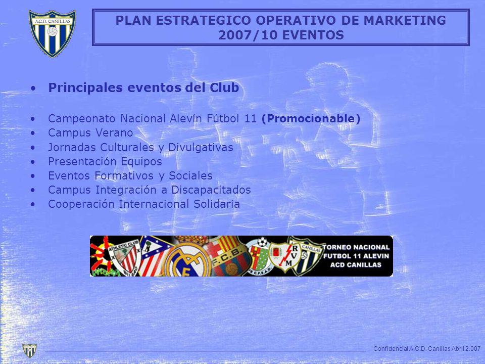 Principales eventos del Club Campeonato Nacional Alevín Fútbol 11 (Promocionable) Campus Verano Jornadas Culturales y Divulgativas Presentación Equipo