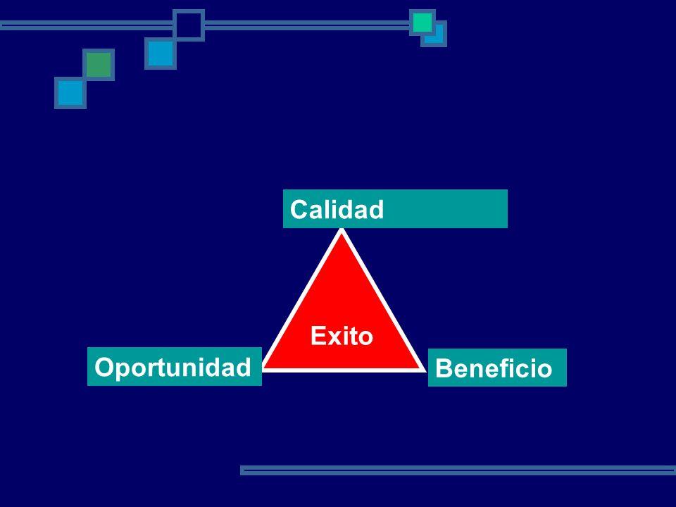 Especificaciones Exito Costo Tiempo Calidad Beneficio Oportunidad