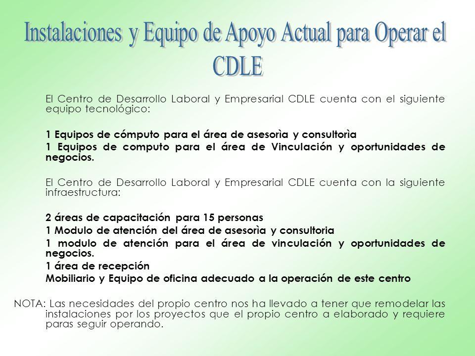 El Centro de Desarrollo Laboral y Empresarial CDLE cuenta con el siguiente equipo tecnológico: 1 Equipos de cómputo para el área de asesorìa y consultorìa 1 Equipos de computo para el área de Vinculación y oportunidades de negocios.