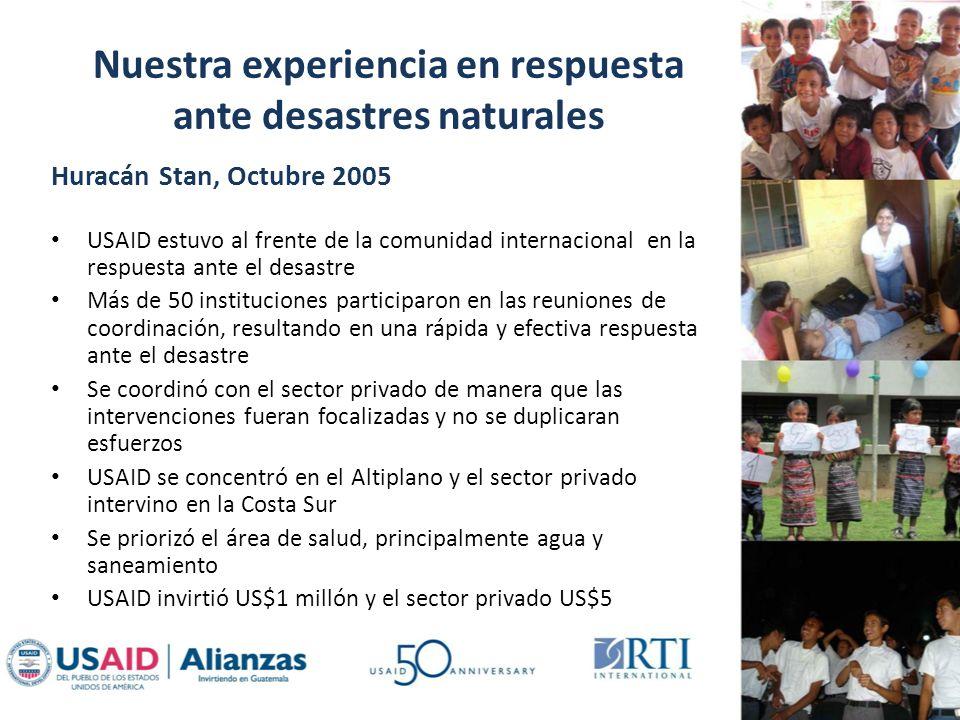 Nuestra experiencia en respuesta ante desastres naturales Huracán Stan, Octubre 2005 USAID estuvo al frente de la comunidad internacional en la respue