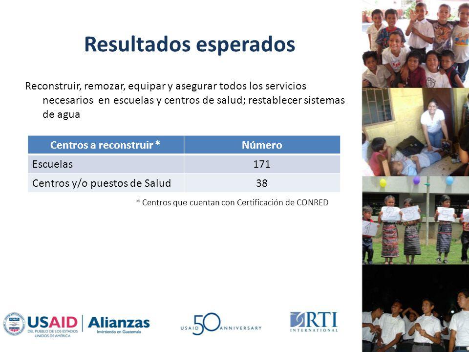 Resultados esperados Reconstruir, remozar, equipar y asegurar todos los servicios necesarios en escuelas y centros de salud; restablecer sistemas de a