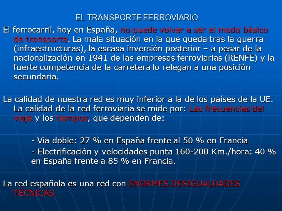 PLAN ESTRATÉGICO DE INFRAESTRUCTURAS Cobra protagonismo el transporte ferroviario: Incrementando el tráfico de cercanías.