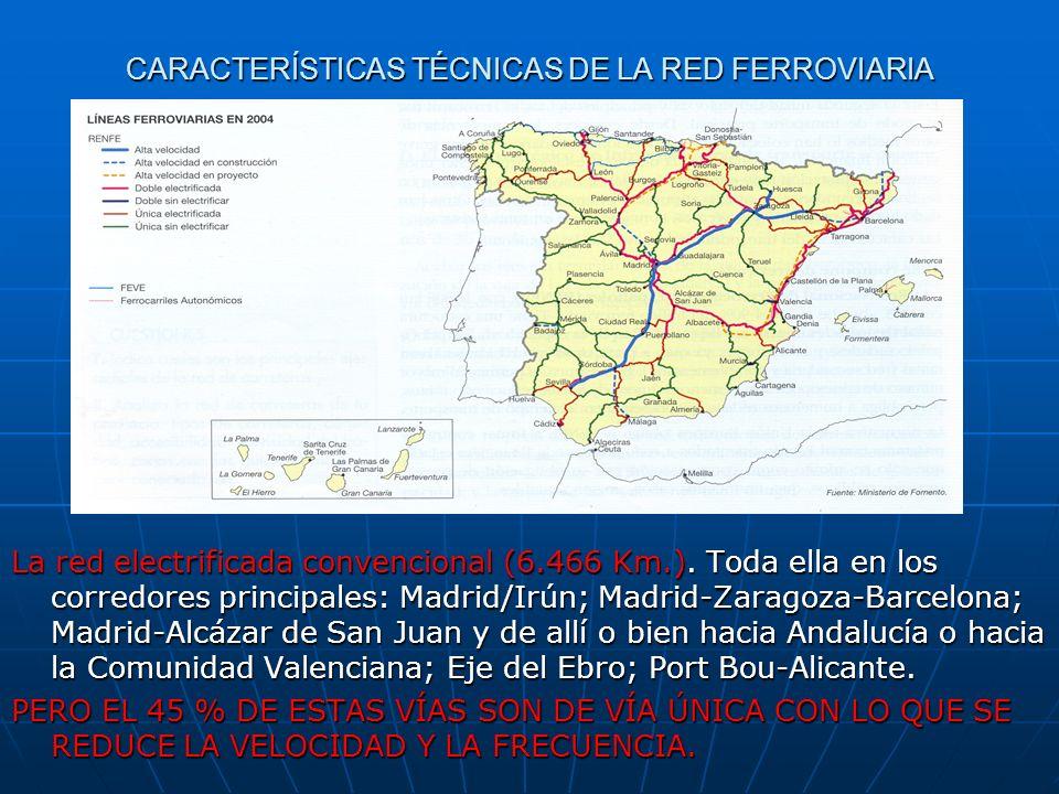 CARACTERÍSTICAS TÉCNICAS DE LA RED FERROVIARIA La red sin electrificar (5.353 Km.).