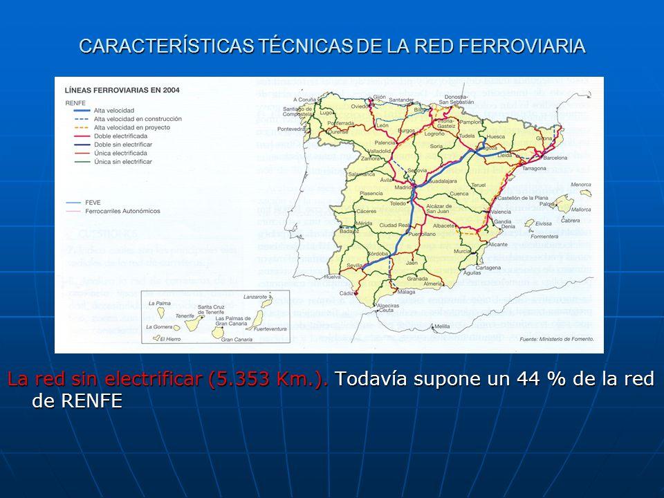 TIEMPOS COMPARATIVOS ENTRE EL FERROCARRIL Y LA CARRETERA La comparación entre los tiempos de viaje por ferrocarril y carretera en las relaciones entre las ciudades expresa la escasa funcionalidad del ferrocarril español.