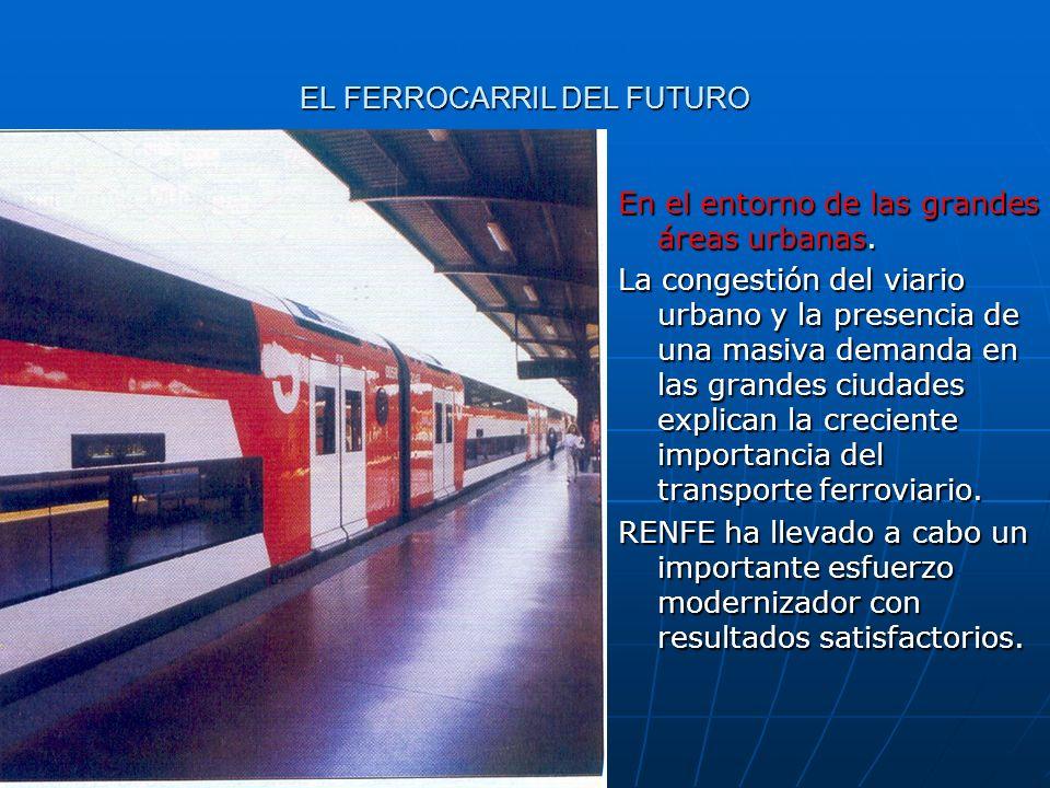 EL FERROCARRIL DEL FUTURO En la relación rápida entre núcleos urbanos poblados y dinámicos a distancias medias (200- 600 Km.).