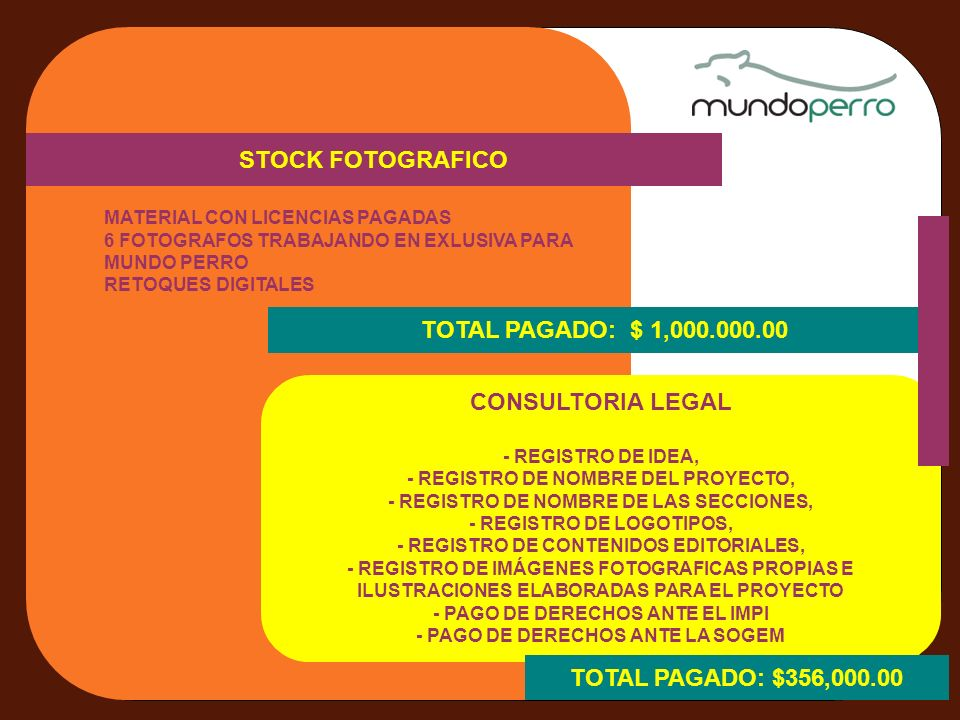 MATERIAL CON LICENCIAS PAGADAS 6 FOTOGRAFOS TRABAJANDO EN EXLUSIVA PARA MUNDO PERRO RETOQUES DIGITALES STOCK FOTOGRAFICO TOTAL PAGADO: $ 1,000.000.00