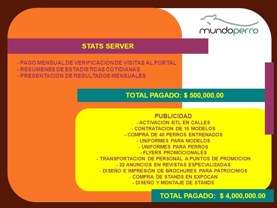 - PAGO MENSUAL DE VERIFICACION DE VISITAS AL PORTAL - RESUMENES DE ESTADISTICAS COTIDIANAS - PRESENTACION DE RESULTADOS MENSUALES STATS SERVER TOTAL PAGADO: $ 500,000.00 PUBLICIDAD - ACTIVACION BTL EN CALLES - CONTRATACION DE 15 MODELOS - COMPRA DE 40 PERROS ENTRENADOS - UNIFORMES PARA MODELOS - UNIFORMES PARA PERROS - FLYERS PROMOCIONALES - TRANSPORTACION DE PERSONAL A PUNTOS DE PROMOCION - 22 ANUNCIOS EN REVISTAS ESPECIALIZADAS - DISEÑO E IMPRESIÓN DE BROCHURES PARA PATROCINIOS - COMPRA DE STANDS EN EXPOCAN - DISEÑO Y MONTAJE DE STANDS TOTAL PAGADO: $ 4,000,000.00