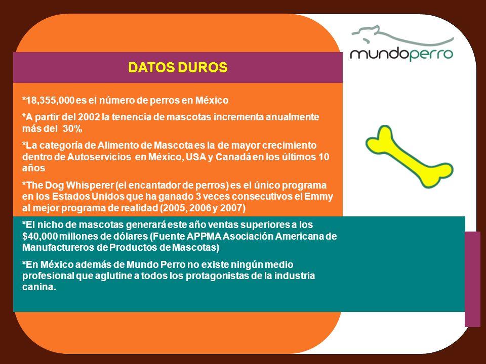 DATOS DUROS *18,355,000 es el número de perros en México *A partir del 2002 la tenencia de mascotas incrementa anualmente más del 30% *La categoría de