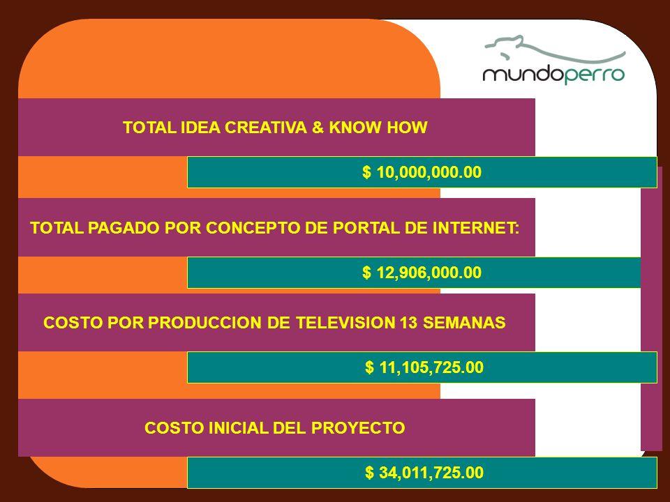 TOTAL PAGADO POR CONCEPTO DE PORTAL DE INTERNET: $ 12,906,000.00 COSTO POR PRODUCCION DE TELEVISION 13 SEMANAS $ 11,105,725.00 TOTAL IDEA CREATIVA & K