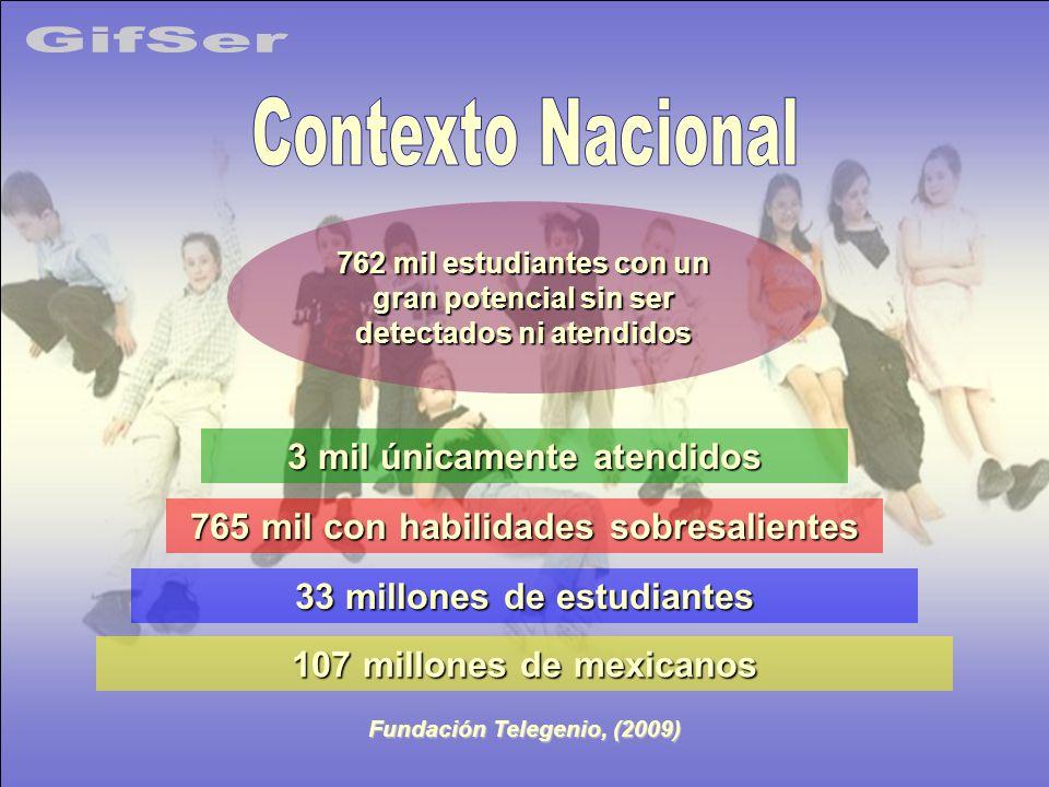 Compromiso con la tarea Habilidad arriba del promedio Creatividad Familia EscuelaContexto Modelo de Renzulli (2000)