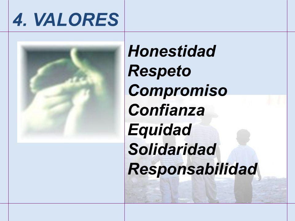 Honestidad Respeto Compromiso Confianza Equidad Solidaridad Responsabilidad 4. VALORES