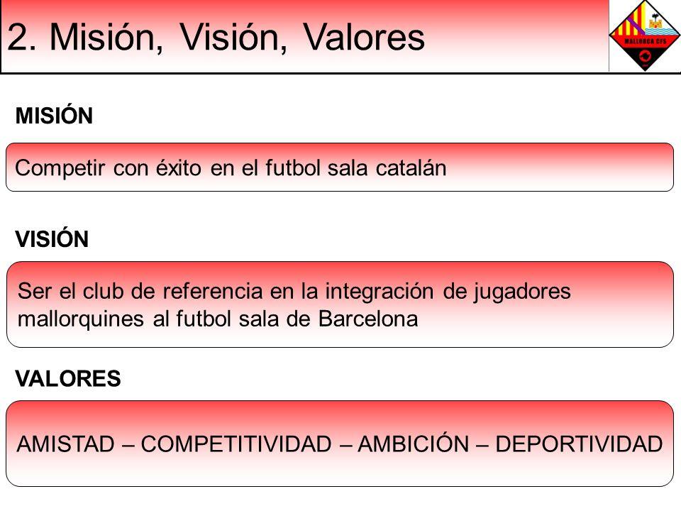 2. Misión, Visión, Valores Competir con éxito en el futbol sala catalán Ser el club de referencia en la integración de jugadores mallorquines al futbo