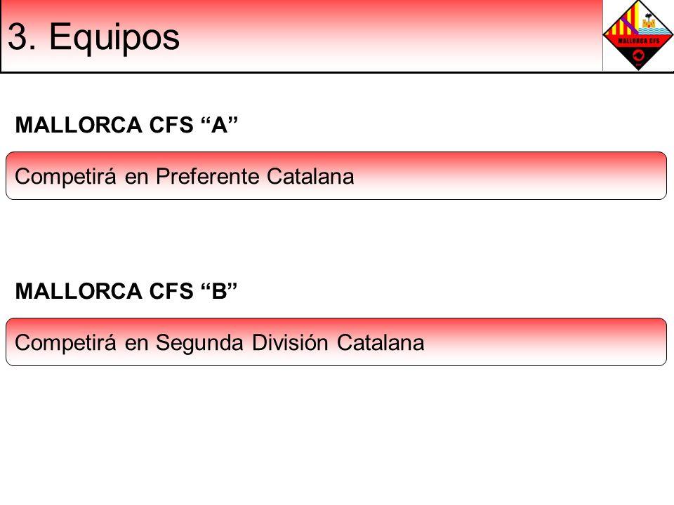 3. Equipos Competirá en Preferente Catalana MALLORCA CFS A Competirá en Segunda División Catalana MALLORCA CFS B