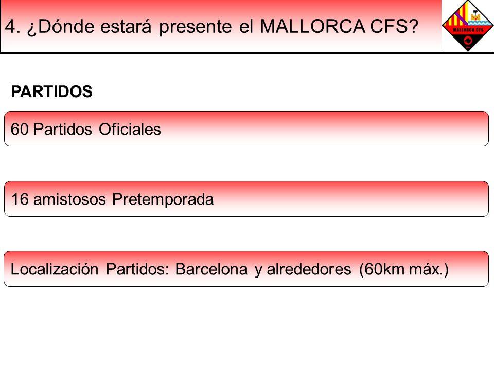 4. ¿Dónde estará presente el MALLORCA CFS? 60 Partidos Oficiales PARTIDOS 16 amistosos Pretemporada Localización Partidos: Barcelona y alrededores (60