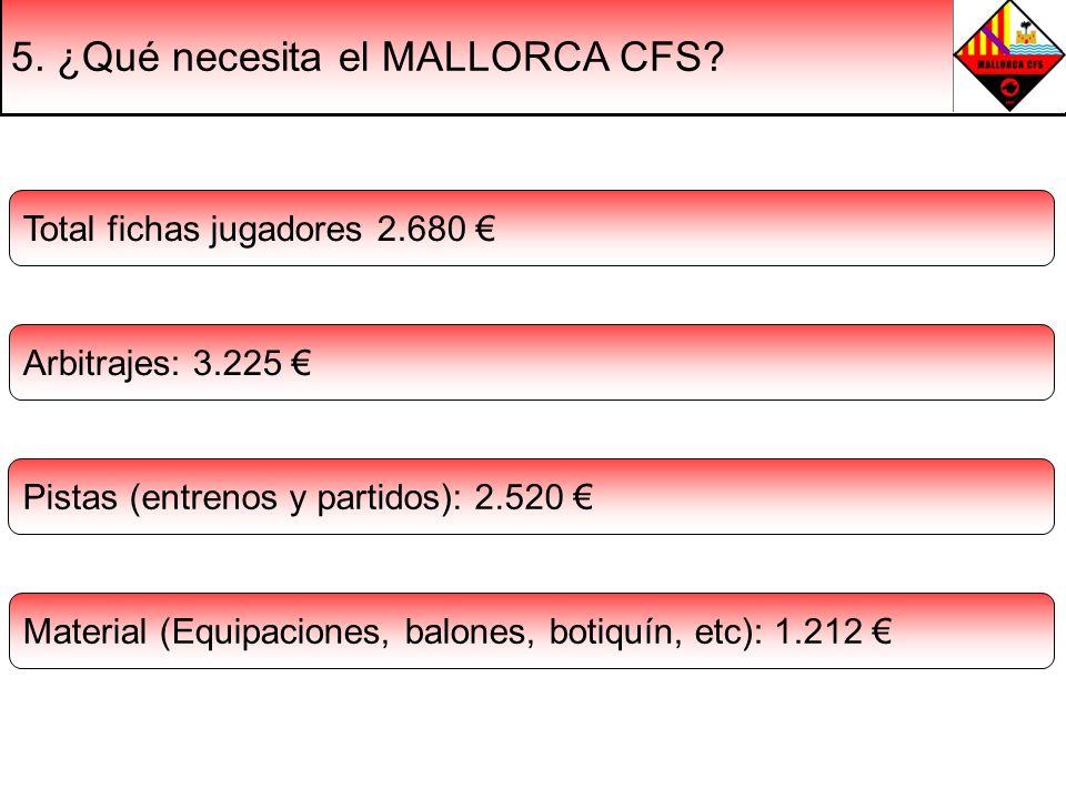 5. ¿Qué necesita el MALLORCA CFS? Total fichas jugadores 2.680 Arbitrajes: 3.225 Pistas (entrenos y partidos): 2.520 Material (Equipaciones, balones,