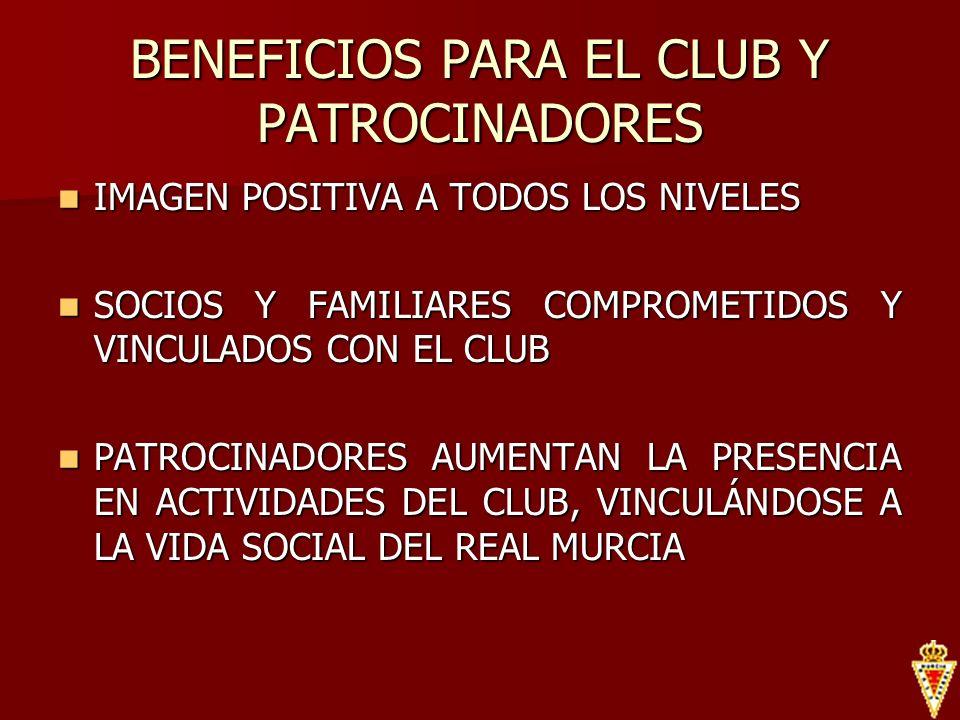BENEFICIOS PARA EL CLUB Y PATROCINADORES IMAGEN POSITIVA A TODOS LOS NIVELES IMAGEN POSITIVA A TODOS LOS NIVELES SOCIOS Y FAMILIARES COMPROMETIDOS Y V