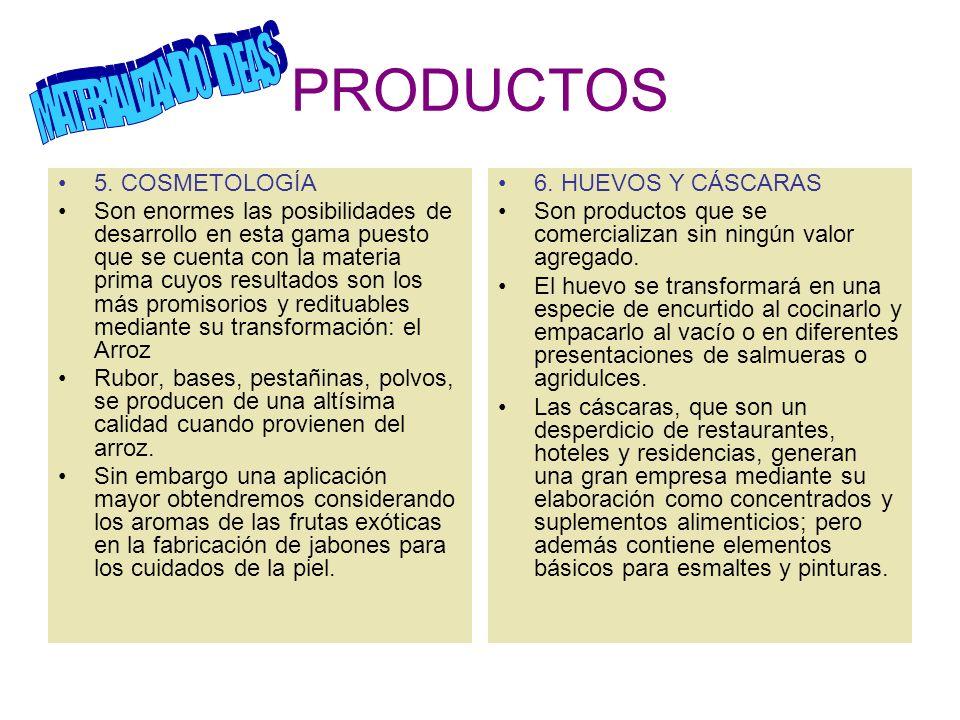 PRODUCTOS 3.