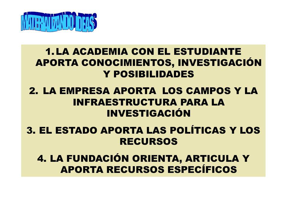ACCIONES COORDINADAS IDEA PRODUCTO REALIZADOR GRUPO INVESTIGADOR GRUPO DE MAQUINARIA GRUPO DE INFRAESTRUCTURA GRUPO DE MERCADEO GRUPO DE COMERCIALIZACIÓN GRUPO DE PROTECCIÓN GRUPO DE PROMOCIÓN