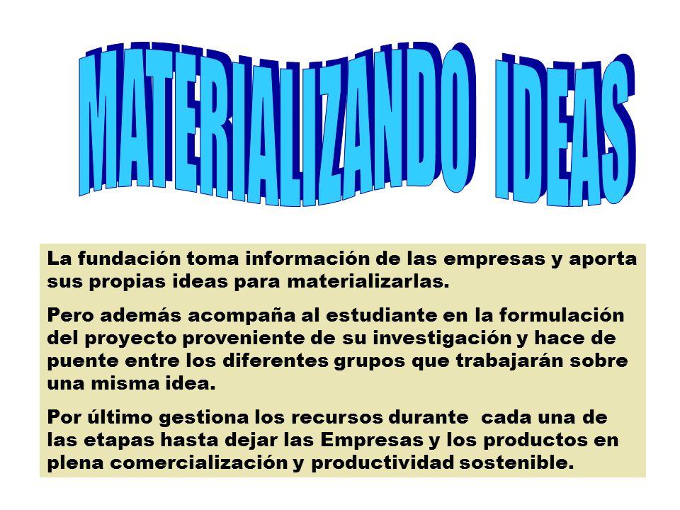 1.LA ACADEMIA CON EL ESTUDIANTE APORTA CONOCIMIENTOS, INVESTIGACIÓN Y POSIBILIDADES 2.