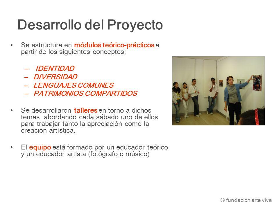 Desarrollo del Proyecto Se estructura en módulos teórico-prácticos a partir de los siguientes conceptos: – IDENTIDAD –DIVERSIDAD –LENGUAJES COMUNES –P