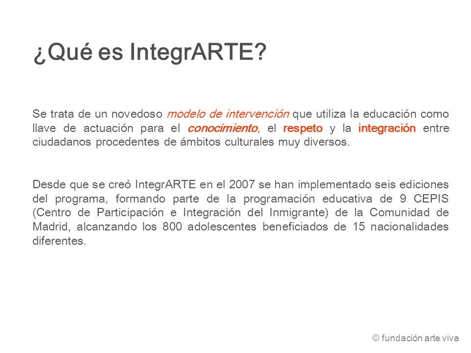¿Qué es IntegrARTE? Se trata de un novedoso modelo de intervención que utiliza la educación como llave de actuación para el conocimiento, el respeto y